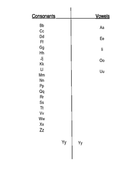 Consonants and Vowels T chart