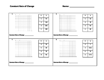 Constant Rate of Change
