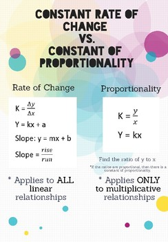 Constant Rate of Change & Constant of Proportionality