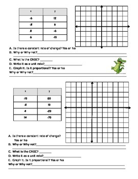 Constant Rate of Change Practice Sheet 7.4a