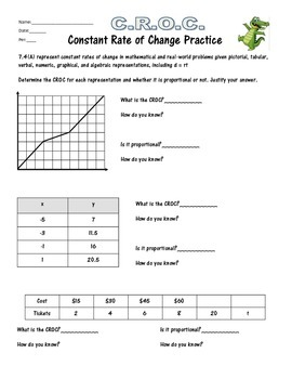Constant Rate of Change Practice Sheet 7.4a by A Math ...