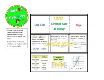 Constant Rate of Change-Slope