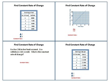 Constant Rate of Change - Slope