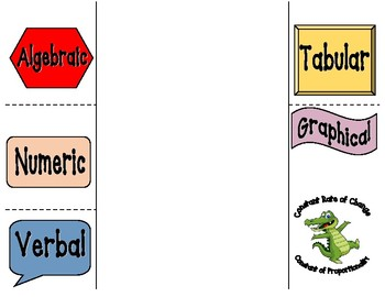 Constant Rate of Change and ProportionalityFoldable TEKS 7.4a