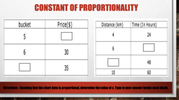 Constant of Proportionality – Digital Interactive Notebook for Google Classroom