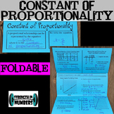 Constant of Proportionality Foldable Notes Interactive Notebook