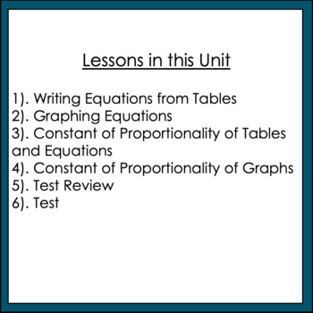 Constant of Proportionality Unit Common Core 7 RP 2