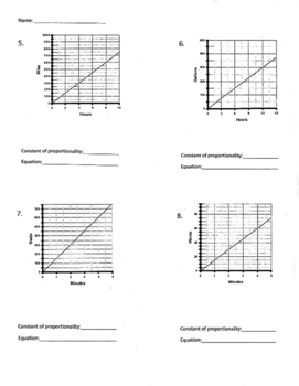 Constant of Proportionality/Unit Rate Graphing Worksheet