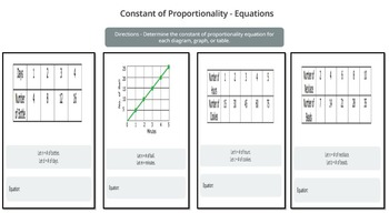 Constant of Proportionality - Writing Equations Practice
