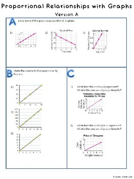 Constant of Proportionality with Graphs (7.RP.2)