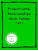 Constant of Proportionality with Tables (7.RP.2)