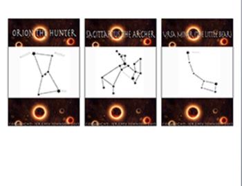 Constellation Resources: Identification Cards, Report Templates, Etc
