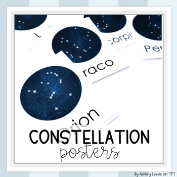 Constellation Posters