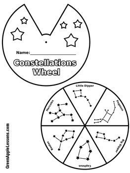 Constellation Worksheet Activity