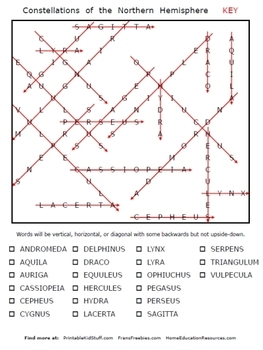 Constellations of the Northern Hemisphere puzzle
