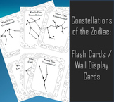 Zodiac Constellations Cards