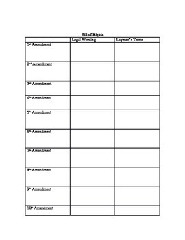 Constitution Amendment Worksheet
