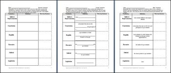 Constitution Annapolis Convention Differentiated Instruction Lesson Plan