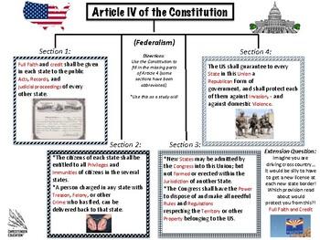 Constitution Article 4 Organizer (REVISED)