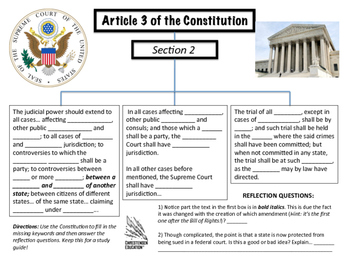 Constitution Article Three Graphic Organizer