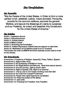 Constitution Basics