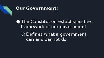 Constitution Basics Power Point