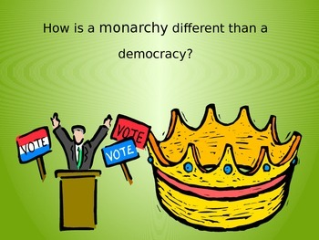 Constitution, Bill of Rights & Democracy Interactive PowerPoint