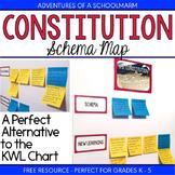 Constitution Day Free Resource - Schema Map (alternative t