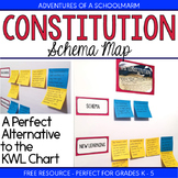 Constitution Day Free Resource - Schema Map (alternative t