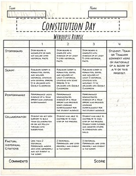 Constitution Day Webquest: Google Classroom Friendly