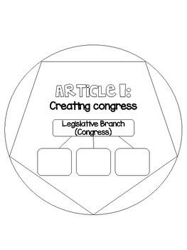 Constitution Dodecahedron