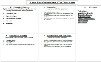 Constitution: Establishing a New Government