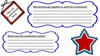Constitution Facts