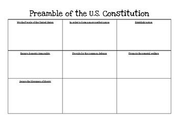 Constitution Graphic Organizers