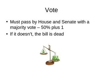 US Constitution: How A Bill Becomes A Law Powerpoint