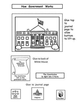 Constitution Interactive Journal