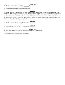 Constitution Investigator Articles 1-7