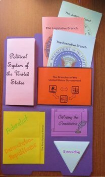 Constitution Digital Unit   US Government Printable Lapbook   Distance Learning