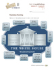 Constitution - Lesson 4 - Article II - Executive Branch