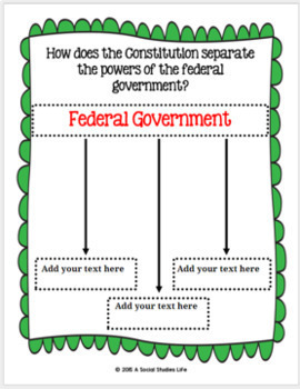 Constitution - Limited Government and the Separation of Powers