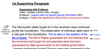 Constitution Long Essay (LEQ) Writing Activity & Example for AP US History