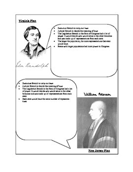 Constitution Notebooking pages