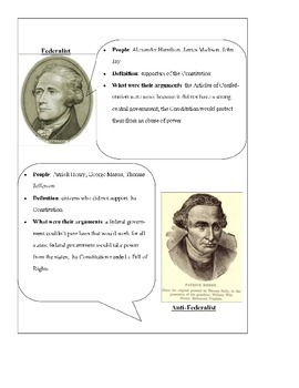 Constitution Notebooking pages publisher file