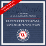 AP U.S. Government & Politics Constitution PowerPoint | AP Government | AP Gov