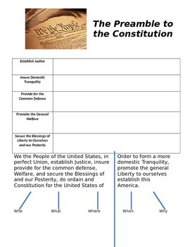 Constitution/ Preamble Worksheet