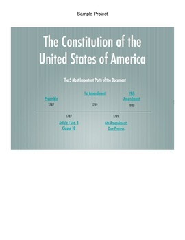 Constitution Review Differentiation Assignment