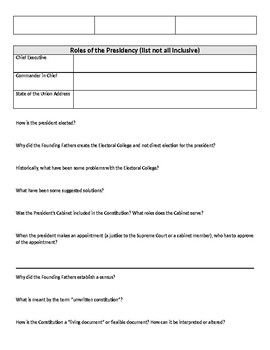 Constitution Review Sheet