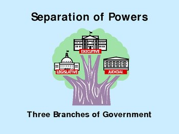 Constitution - Separation of Powers PowerPoint