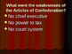 Constitution Test Review