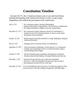 Constitution Timeline Bellringer
